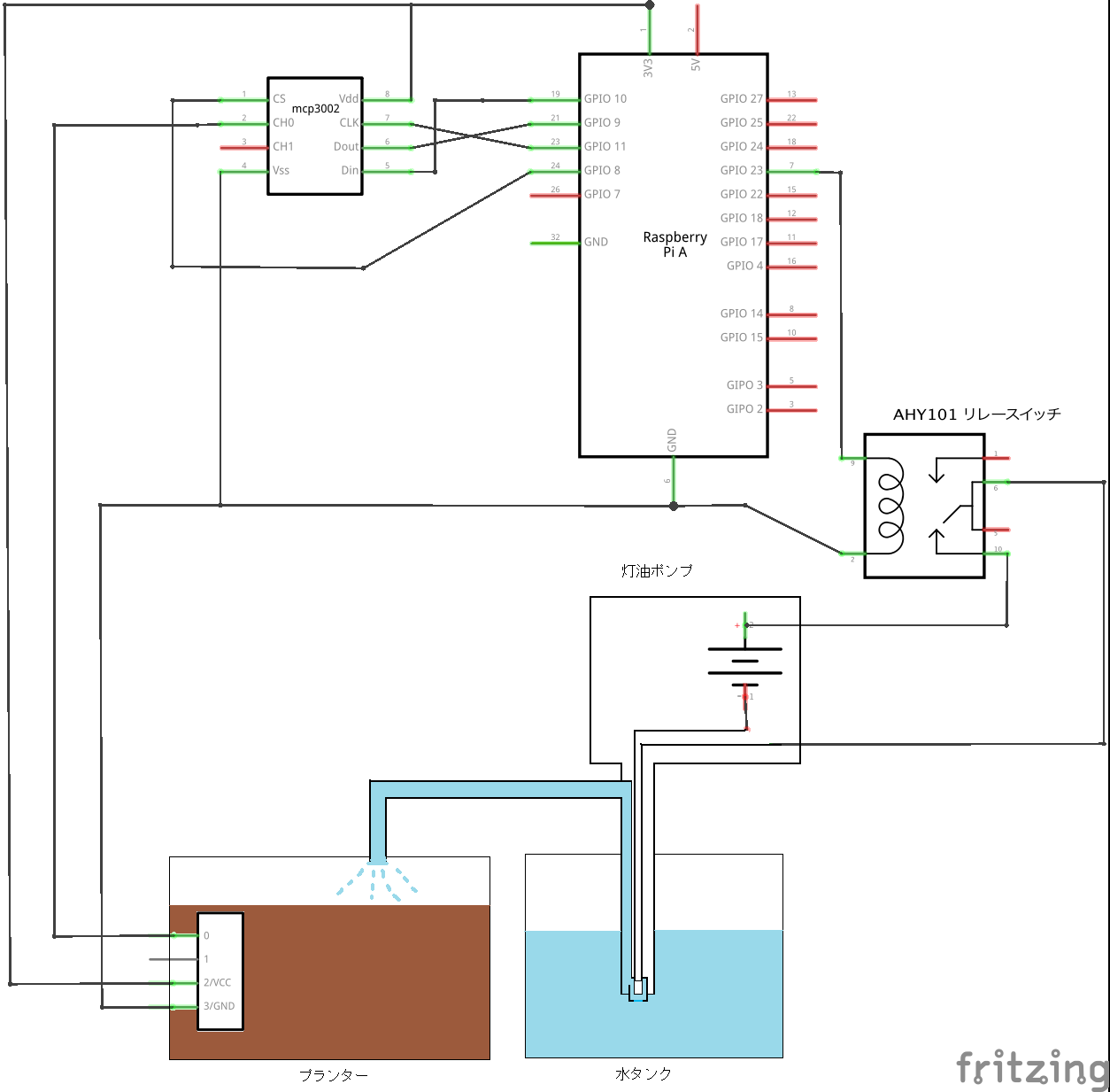water_system_回路図.png