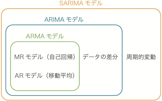 timeline_model.jpg