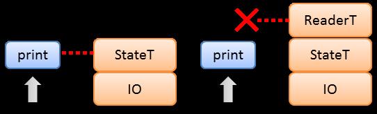 lift-2-NG.png