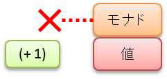 liftM-NG.png
