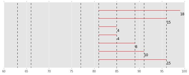 standard_deviation6.png