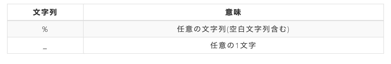 スクリーンショット 2019-05-08 16.17.16.png