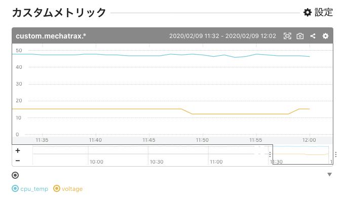 Screenshot_2020-02-09 RPi4B · Mechatrax-software(1).png